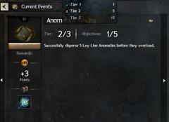 gw2-anomalous-results